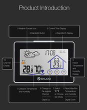 Load image into Gallery viewer, Indoor Outdoor Home Weather Station | Zincera