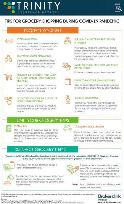 TRINITY HEALTH BLAST: GROCERY SAFETY TIPS