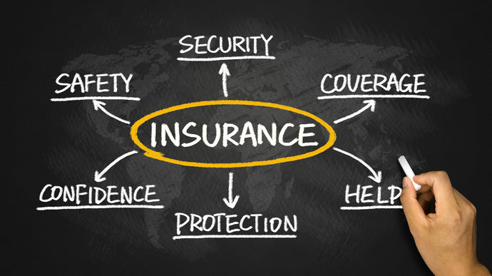 What is insurance and how does it work?