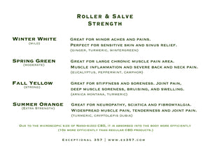 Spring Green - Natural Herbal Salve & Roller w/ Nano Hemp for Chronic Muscle Pain, Inflammation