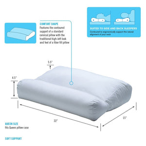 ObusForme Comfort Contour Pillow - SpaSupply