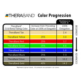 TheraBand Latex Resistance Band 50-Yard Roll