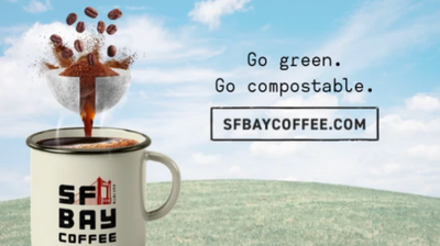 What is Commercially Compostable?