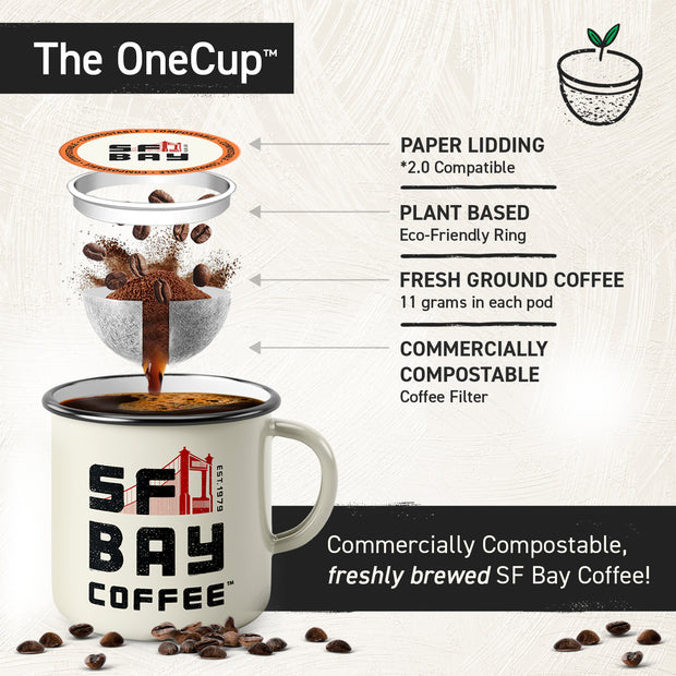 SF Bay Decaf French Roast OneCups