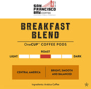 Breakfast Blend OneCUP™ Pods