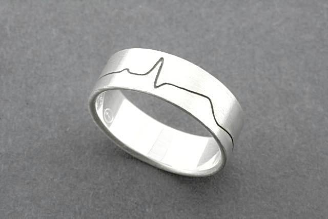 healthy heartbeat ring