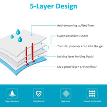 Load image into Gallery viewer, Pet Puppy Large Training Wee Pads/Mats Ultra Absorbent Anti Slip 60 x 45cms 50 Pack Puppy Pads