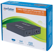 Load image into Gallery viewer, 1080p HDMI over IP Extender Splitter Kit Packaging Image 2