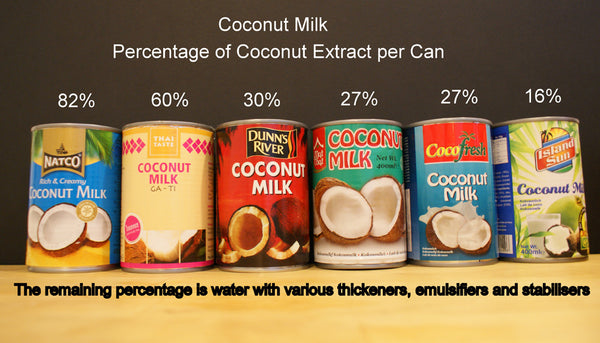 Coconut milk comparison between brands for Thai curry
