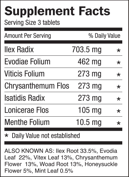 Dr. Shen's Gan Mao Ling supplement facts and ingredients list