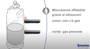 Truma - level check - indicatore di livello bombole del gas