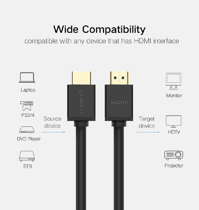 UGREEN HDMI 1.4V Cable
