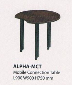 HA MCT Table