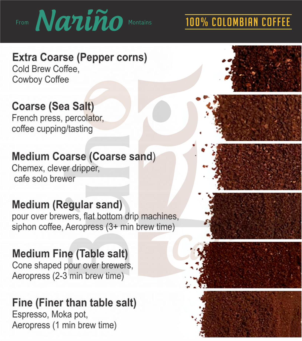 100% Colombian - Búho Café Nariño - Medium Roast Bean  *only 23.99 - 24 OZ*