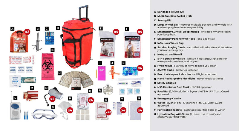 Deluxe 4 Person Survival Kit