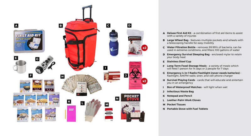 44 Meals Food Storage Survival Kit Red Wheel Bag