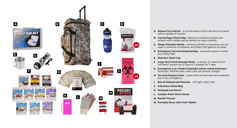 44 Meals Food Storage Survival Kit with Wheel Camo Bag