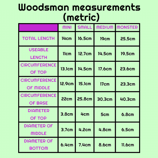 Metric size chart for Woodsman silicone dildo sex toy