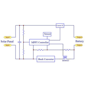 MPPT Solar Charge Controller  110V25A Step down  charge all kinds battery 84V72V60V48V36V24V12V  Lithium Current Adjustable
