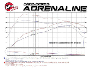aFe SCORCHER GT Power Module | Multiple Ford/Lincoln Fitments (77-43023)-thumbnail