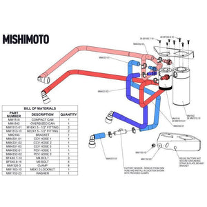 Mishimoto Baffled Oil Catch Can Kit | 2015-2016 Ford F-150 EcoBoost 3.5L (MMBCC-F35T-15SBE)-thumbnail