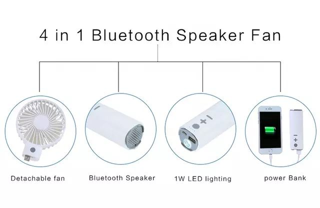 4 in 1 Multifunctional Bluetooth Speaker Fan (4506534051958)