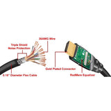 Ultra Slim Redmere Active HDMI Cable High-Speed With Ethernet - EWAAY.COM