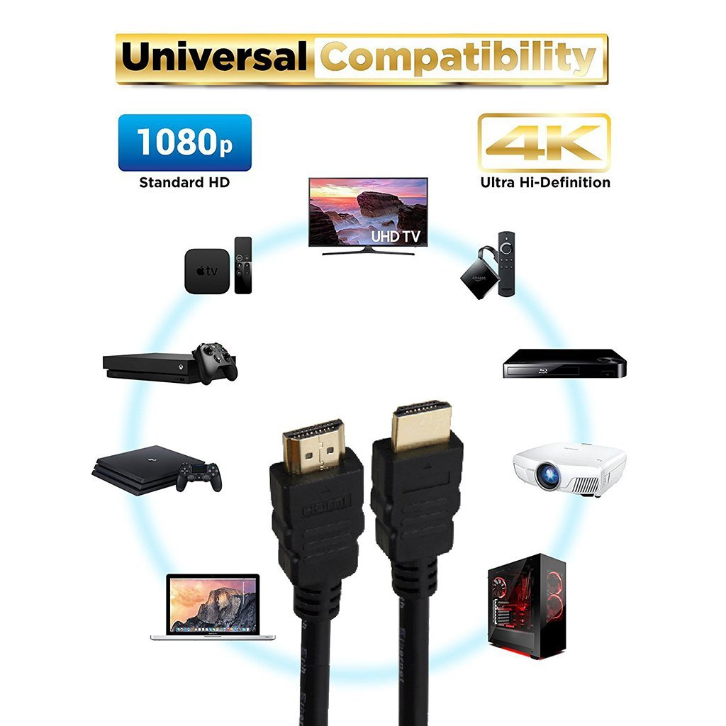 Right-Angle High Speed HDMI Cable with Ethernet 4K 60Hz - EWAAY.COM