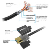 Slim High Speed HDMI Cable w/Ethernet 34AWG OD3.8mm 4K/60Hz - EWAAY.COM