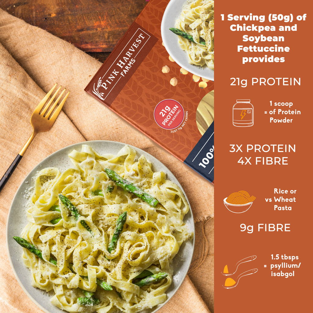 Organic Chickpea & Soyeban Fettuccine Pasta, No Rice, No Maida, Vegan, Gluten Free, Diabetic Friendly, Low Cholesterol, High Protein
