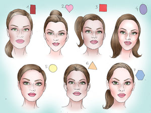 HOW TO FIGURE OUT YOUR SHAPE OF FACE AND STYLE LIKE CELEBS?