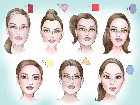 HOW TO FIGURE OUT YOUR SHAPE OF FACE AND STYLE LIKE CELEBS? - Authentic Option