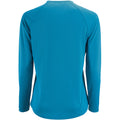 Wasserblau - Back - SOLS Damen Performance T-Shirt Sporty, langärmlig