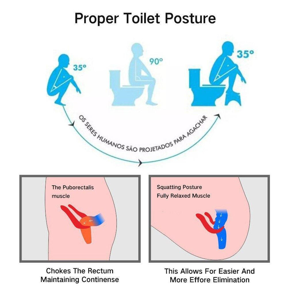 Foldable Squatty Potty The Best Bathroom Toilet Stool