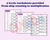 Math skip counting worksheet up to 12 bundle / Montessori math worksheet / multiplication table practice / times table