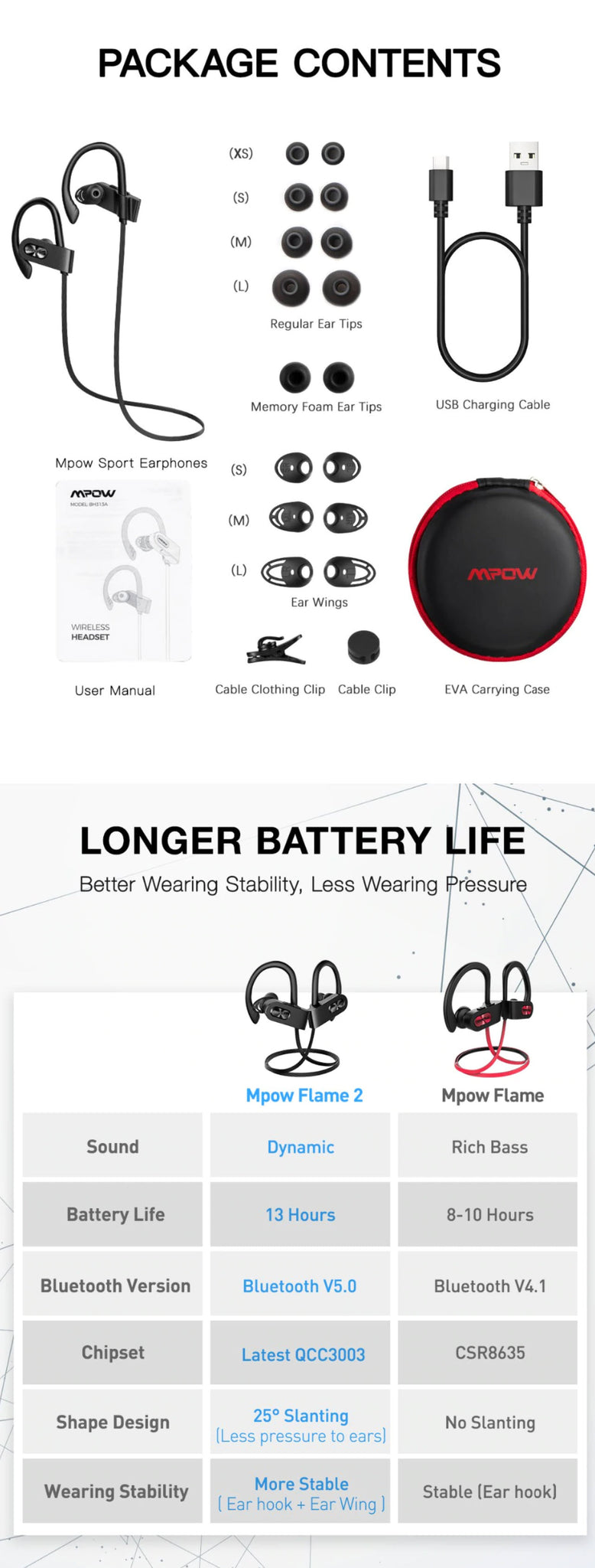 MPOW Flame 2 Sport Bluetooth Earphones Package Contents Longer Battery Life