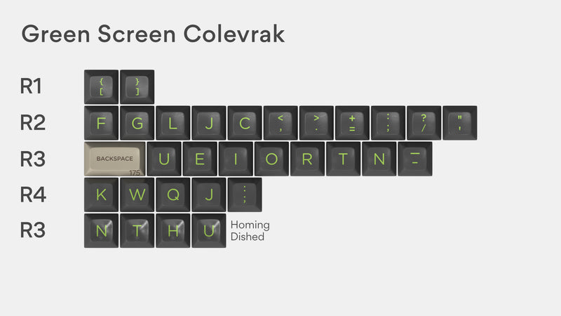 Massdrop x admgc SA Green Screen Custom Keycap Set