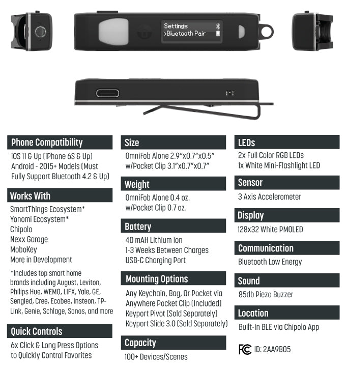 OmniFob Specifications
