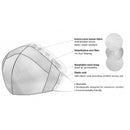 Three Layer Navy Protective Masks - 1,000 Unit Minimum for Each Size Mask Order