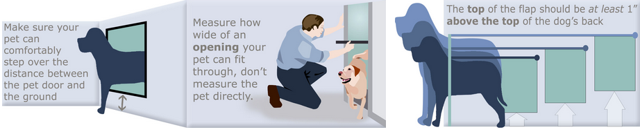 how to measure your pet for a pet door
