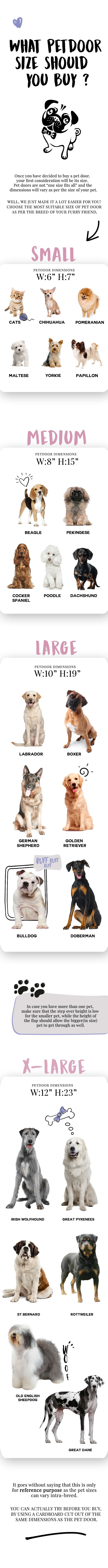 Pet Door Size Chart - get the perfect dog door height for your dog