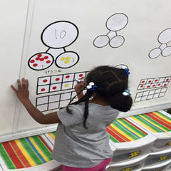 Teach Number Bonds Not Addition and Subtraction - The Singapore Math