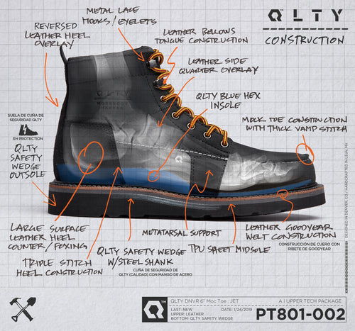 QLTY quality anatomy of a work boot tech package design