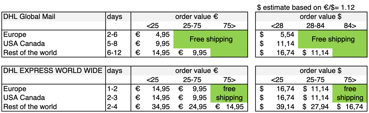 shipping options. Eu, USA and Canada free shipping orders above €25, rest of the world above €75