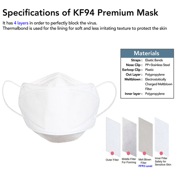 Large [KF94 Certifed] White Disposable 4-Layer Filters Face Mask Made In Korea