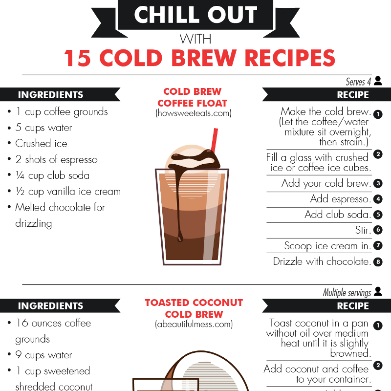 The Ultimate Guide To Cold Brew Coffee How To Make Cold Brew Recipes Death Wish Coffee Company