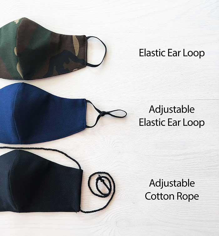 Ear loop types of the face mask