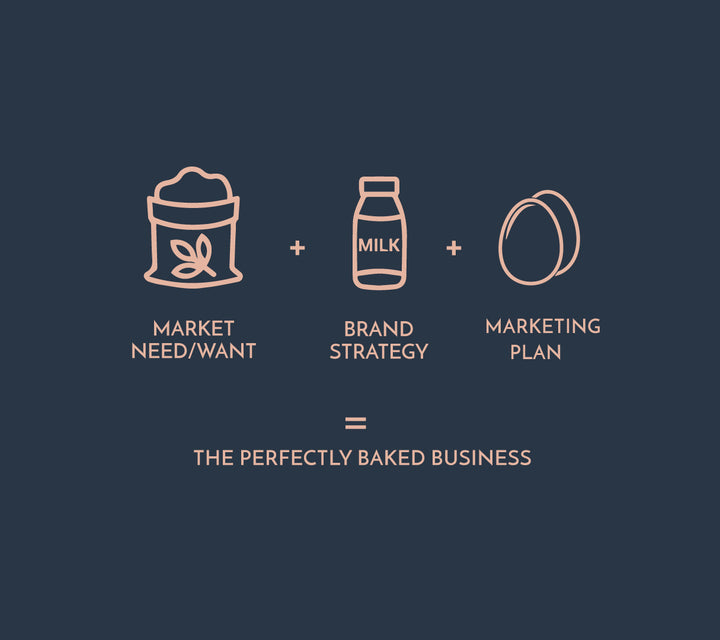 3 CORE INGREDIENTS FOR A PERFECTLY BAKED BUSINESS