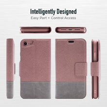 Load image into Gallery viewer, iPhone 8 / 7 - Broadway Magnetic Folio Wallet - Rose Gold