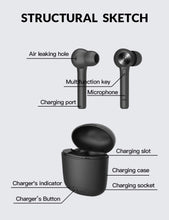 Load image into Gallery viewer, Bluetooth 5.0 Wireless Earbuds Bluetooth Noise-Cancellation